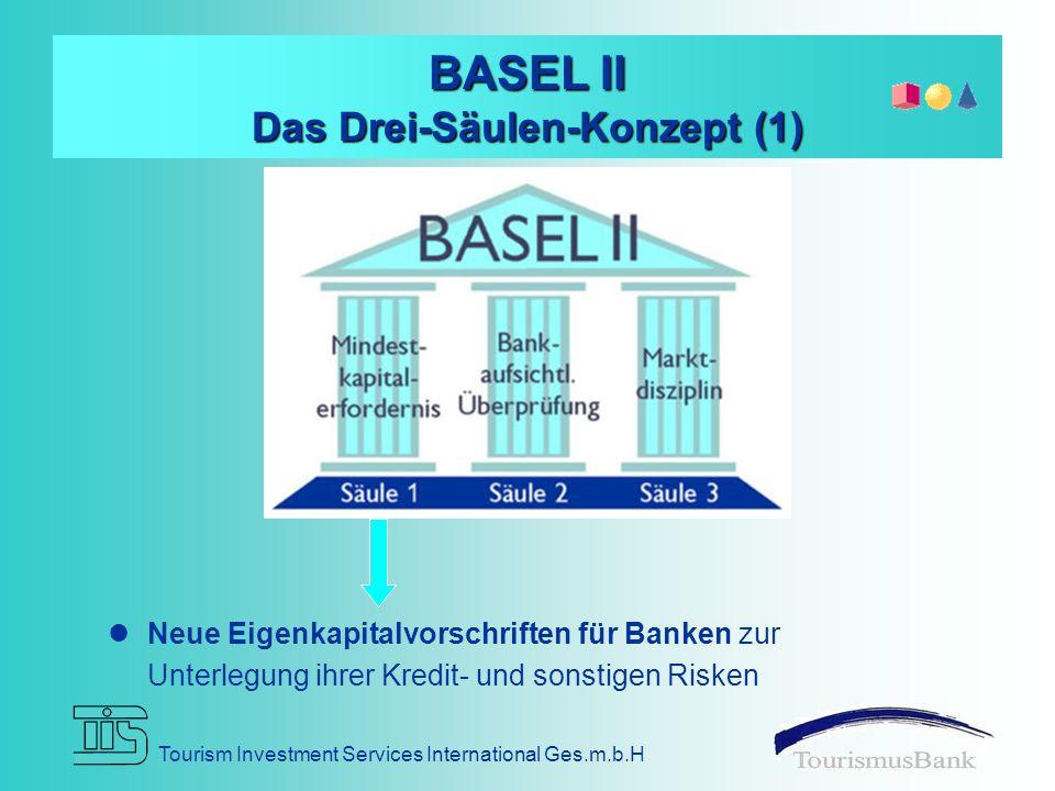 BASEL II Das Drei-Säulen-Konzept (1)