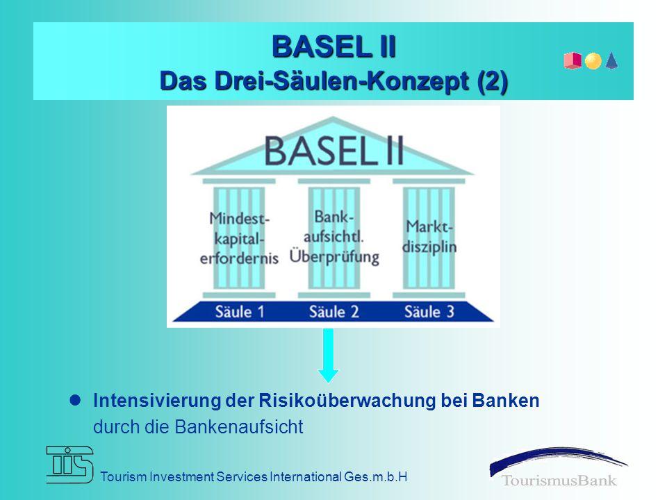 BASEL II Das Drei-Säulen-Konzept (2)