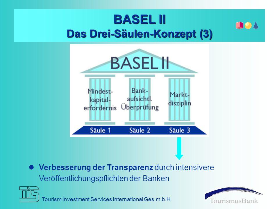 BASEL II Das Drei-Säulen-Konzept (3)