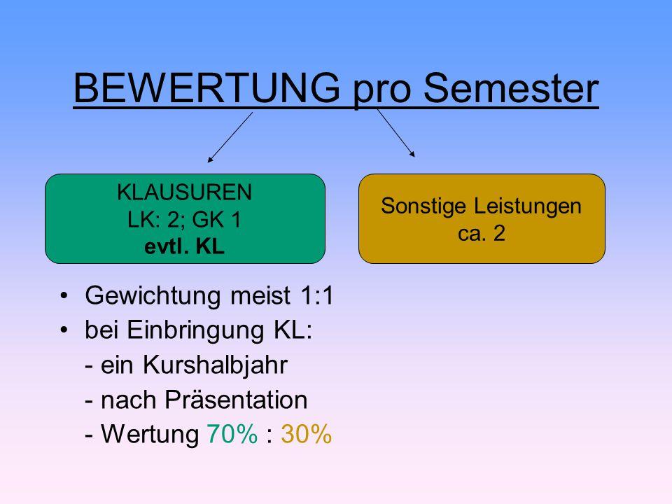 BEWERTUNG pro Semester
