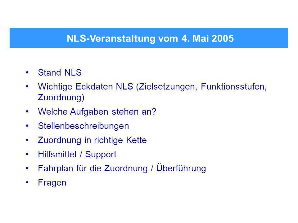 NLS-Veranstaltung vom 4. Mai 2005