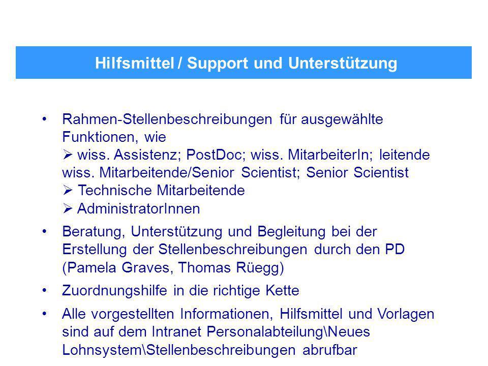 Hilfsmittel / Support und Unterstützung