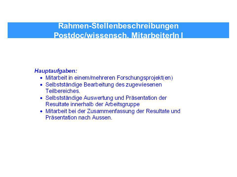 Rahmen-Stellenbeschreibungen Postdoc/wissensch. MitarbeiterIn I