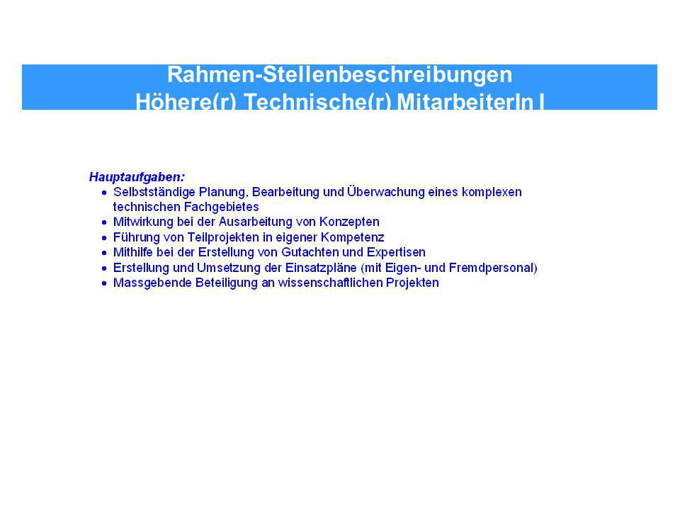 Rahmen-Stellenbeschreibungen Höhere(r) Technische(r) MitarbeiterIn I