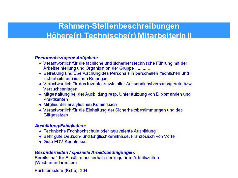 Rahmen-Stellenbeschreibungen Höhere(r) Technische(r) MitarbeiterIn II