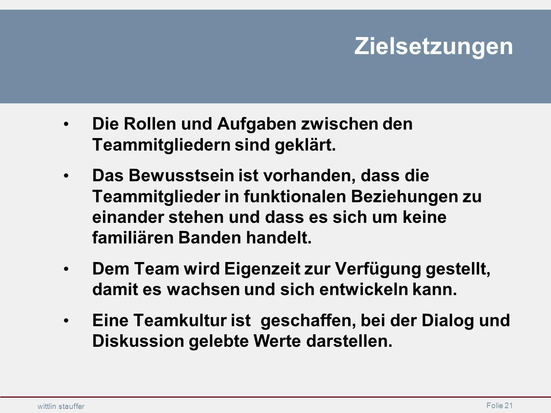 Zielsetzungen Die Rollen und Aufgaben zwischen den Teammitgliedern sind geklärt.