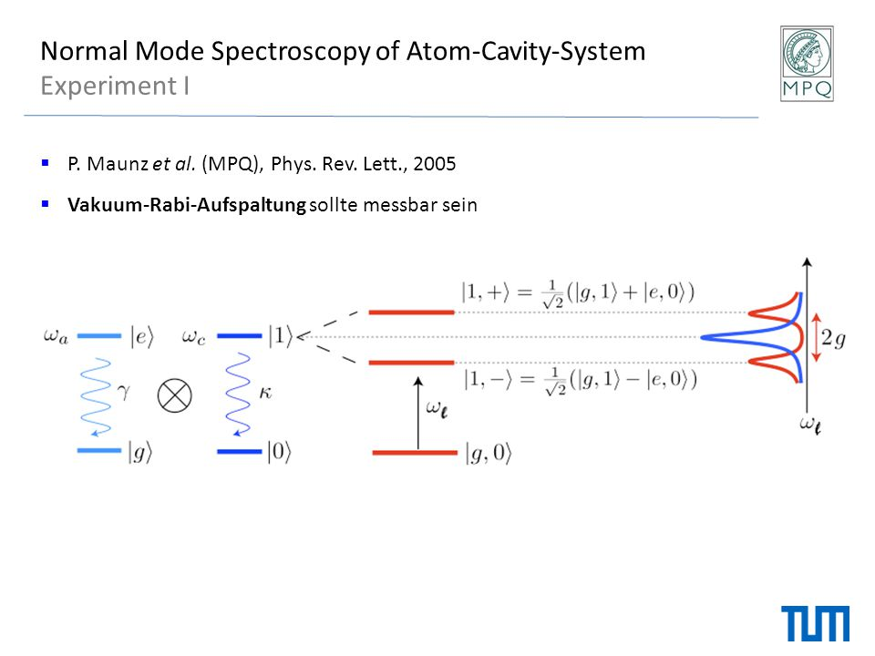 Normal Mode Spectroscopy of Atom-Cavity-System Experiment I