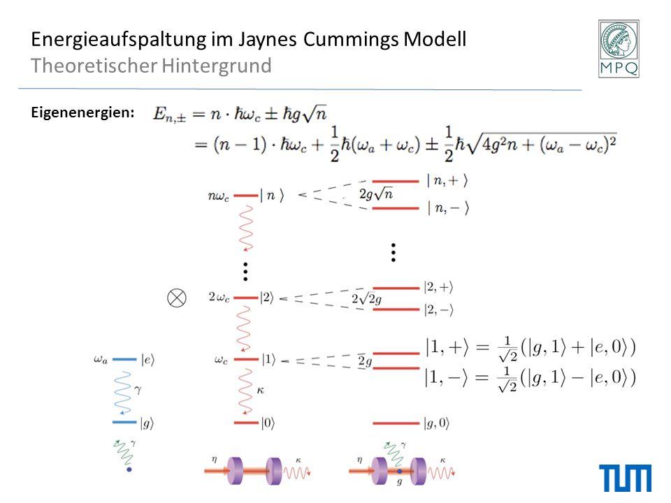 Energieaufspaltung im Jaynes Cummings Modell Theoretischer Hintergrund