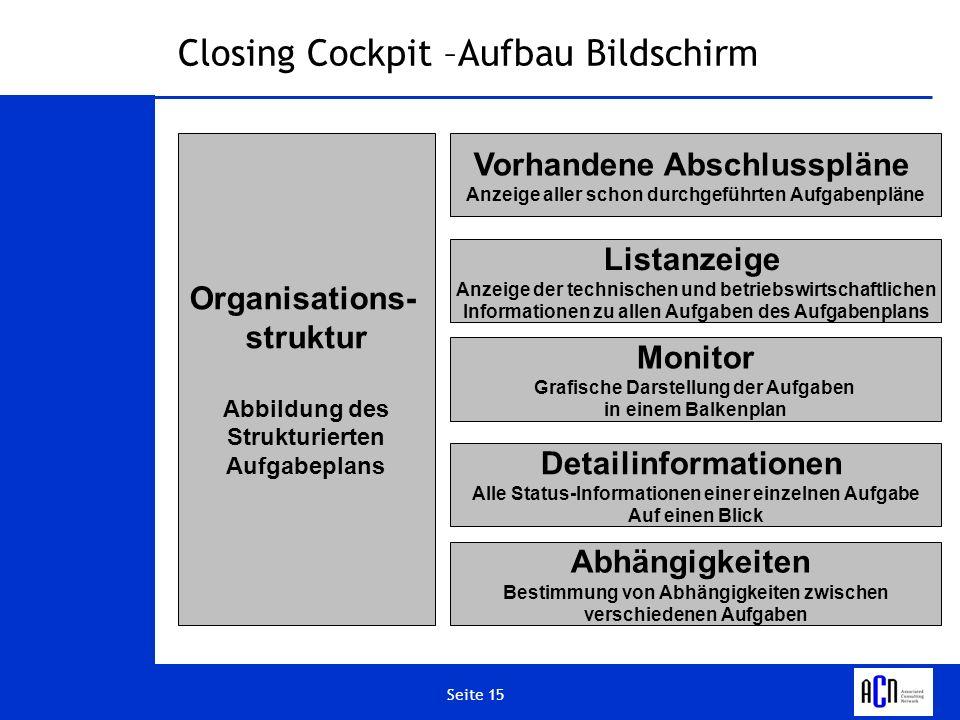 Closing Cockpit –Aufbau Bildschirm
