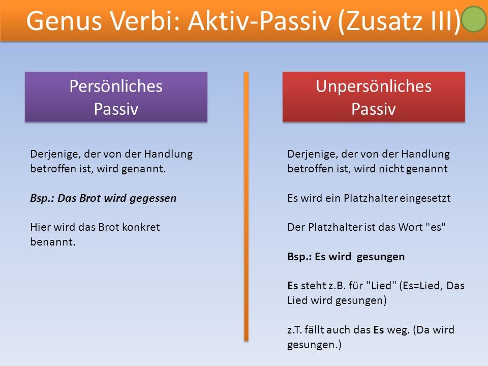 Genus Verbi: Aktiv-Passiv (Zusatz III)