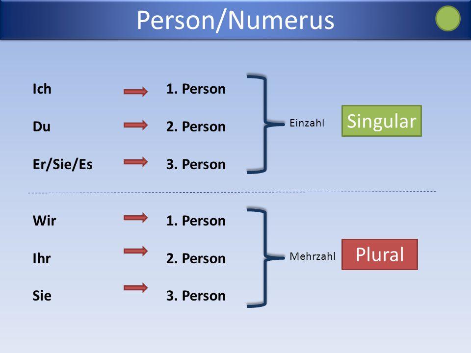 Person/Numerus Singular Plural Ich Du Er/Sie/Es Wir Ihr Sie 1. Person