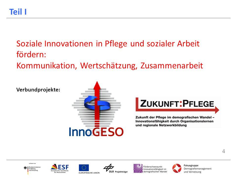 Teil I Soziale Innovationen in Pflege und sozialer Arbeit fördern: Kommunikation, Wertschätzung, Zusammenarbeit.