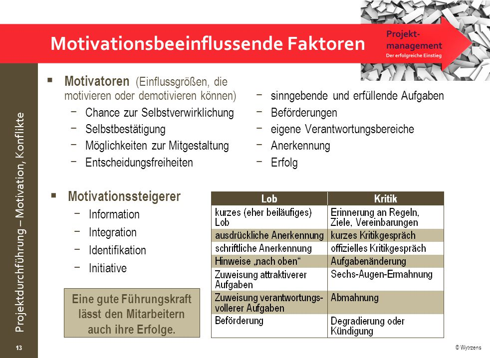Motivationsbeeinflussende Faktoren
