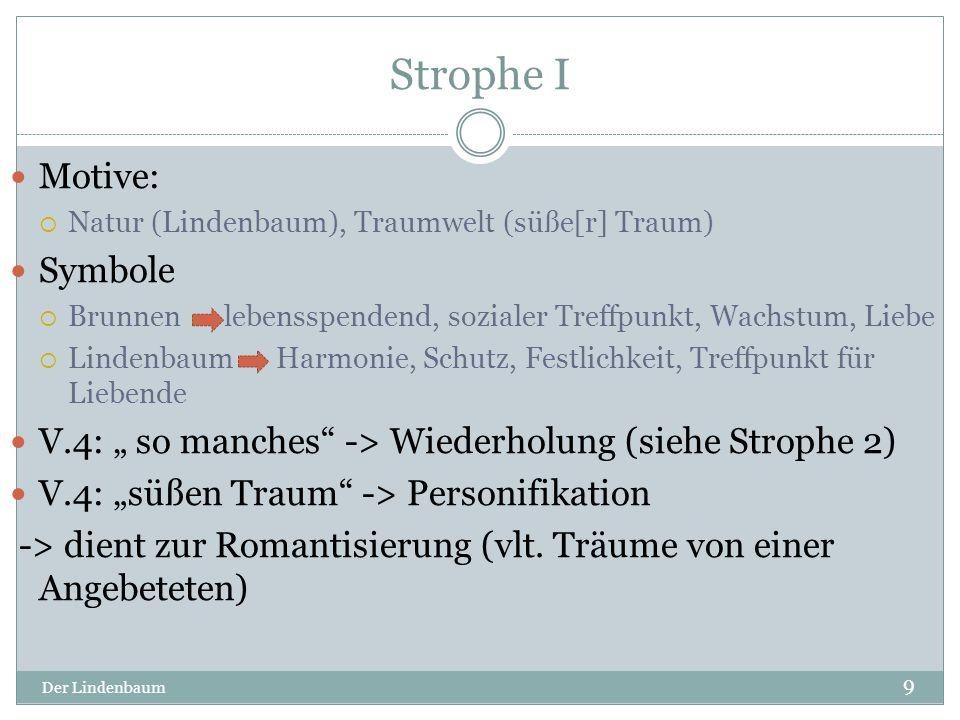 Strophe I Motive: Symbole