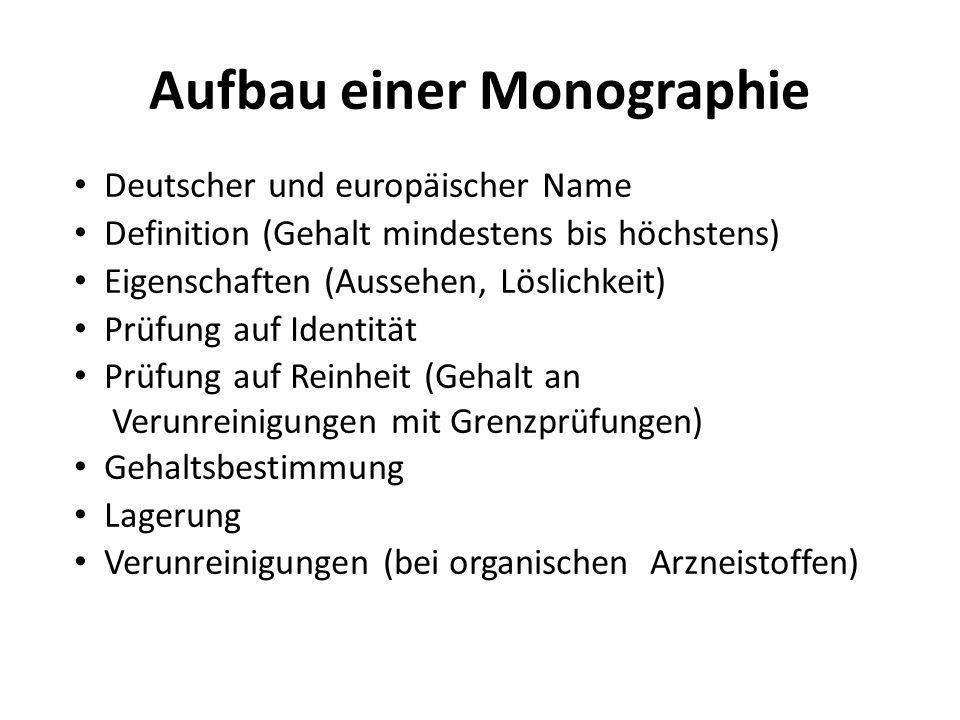 Aufbau einer Monographie
