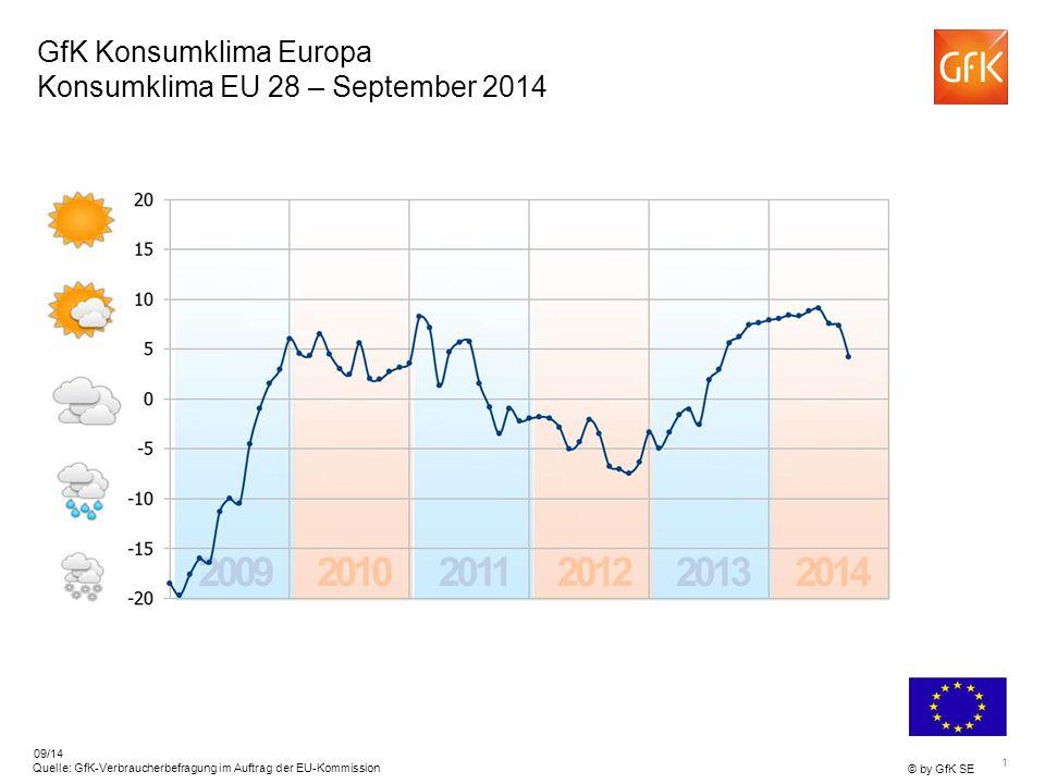 GfK Konsumklima Europa Konsumklima EU 28 – September 2014