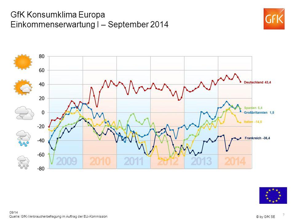GfK Konsumklima Europa Einkommenserwartung I – September 2014
