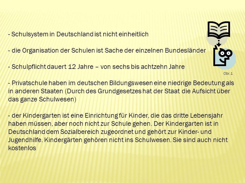 - Schulsystem in Deutschland ist nicht einheitlich