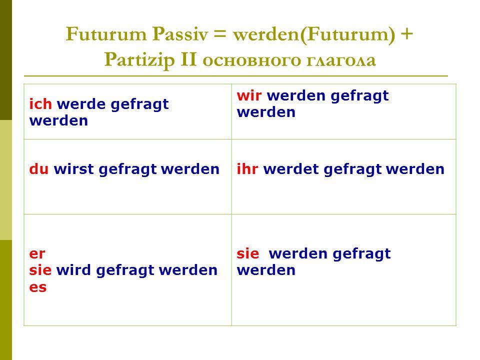 Futurum Passiv = werden(Futurum) + Partizip II основного глагола
