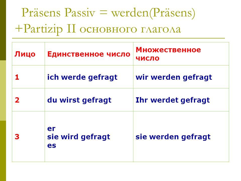 Präsens Passiv = werden(Präsens) +Partizip II основного глагола