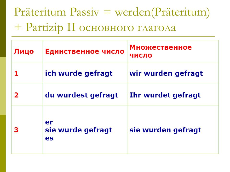 Präteritum Passiv = werden(Präteritum) + Partizip II основного глагола