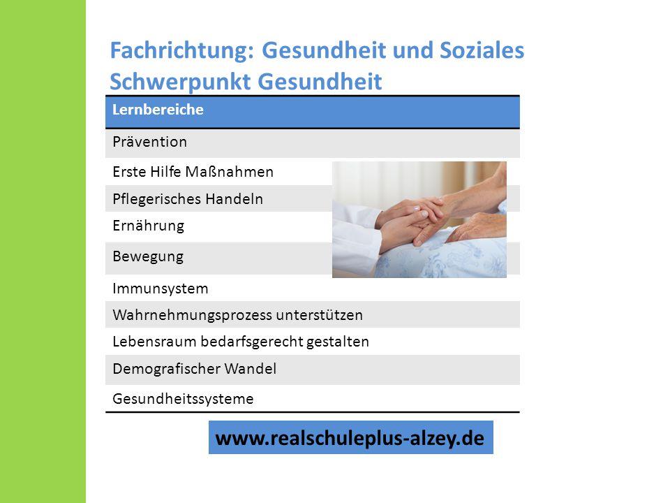 Fachrichtung: Gesundheit und Soziales Schwerpunkt Gesundheit