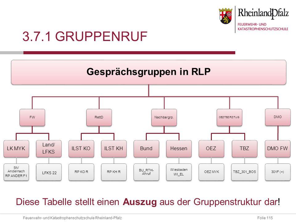 Gesprächsgruppen in RLP