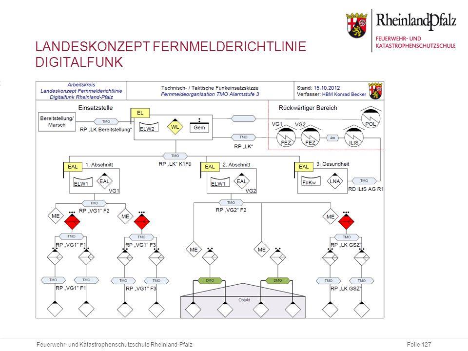 Landeskonzept Fernmelderichtlinie Digitalfunk