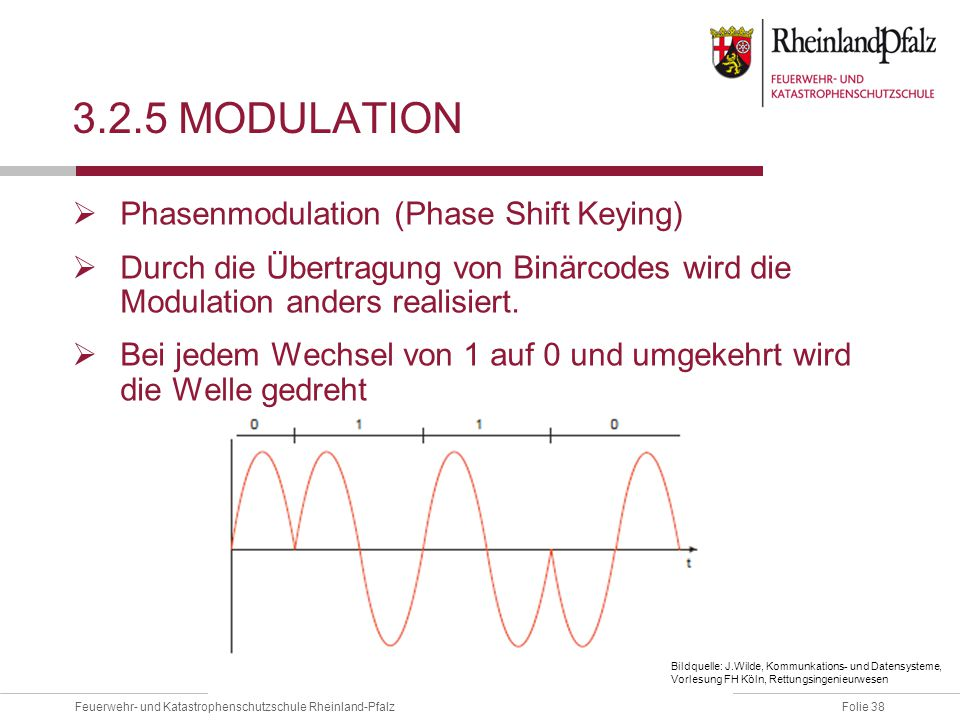 3.2.5 Modulation Phasenmodulation (Phase Shift Keying)