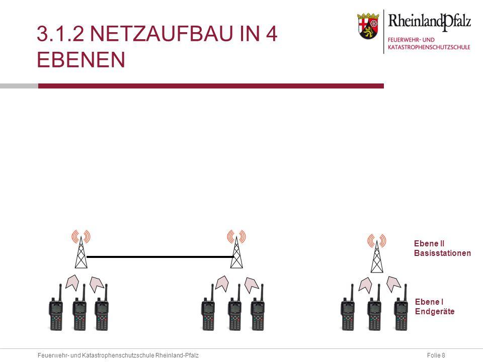 3.1.2 Netzaufbau in 4 Ebenen Basisstationen untereinander in Ringstruktur vernetzt. Ebene II Basisstationen.