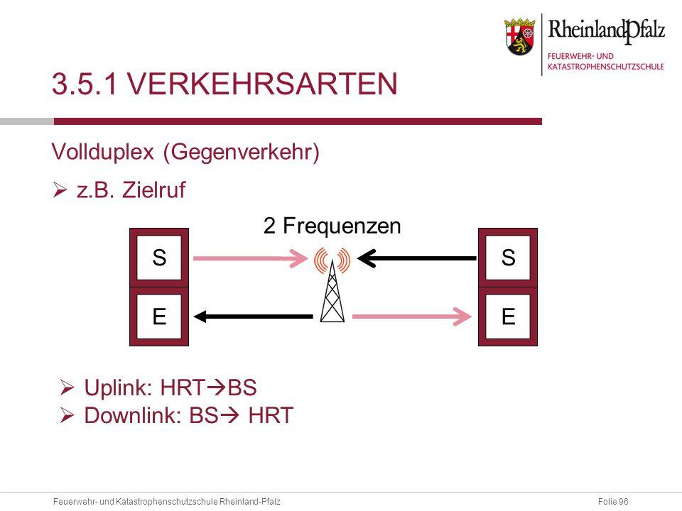 3.5.1 Verkehrsarten Vollduplex (Gegenverkehr) z.B. Zielruf