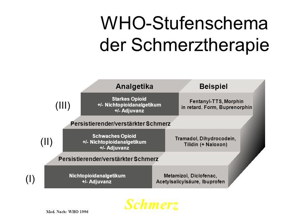 WHO-Stufenschema der Schmerztherapie