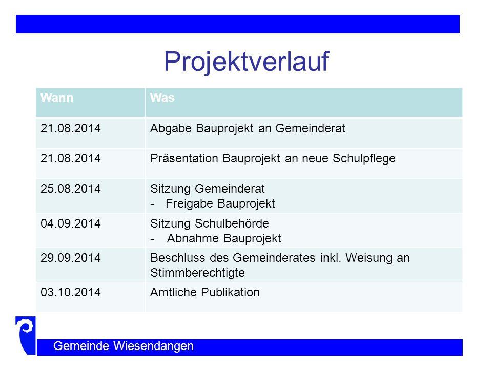 Projektverlauf Wann Was 21.08.2014 Abgabe Bauprojekt an Gemeinderat