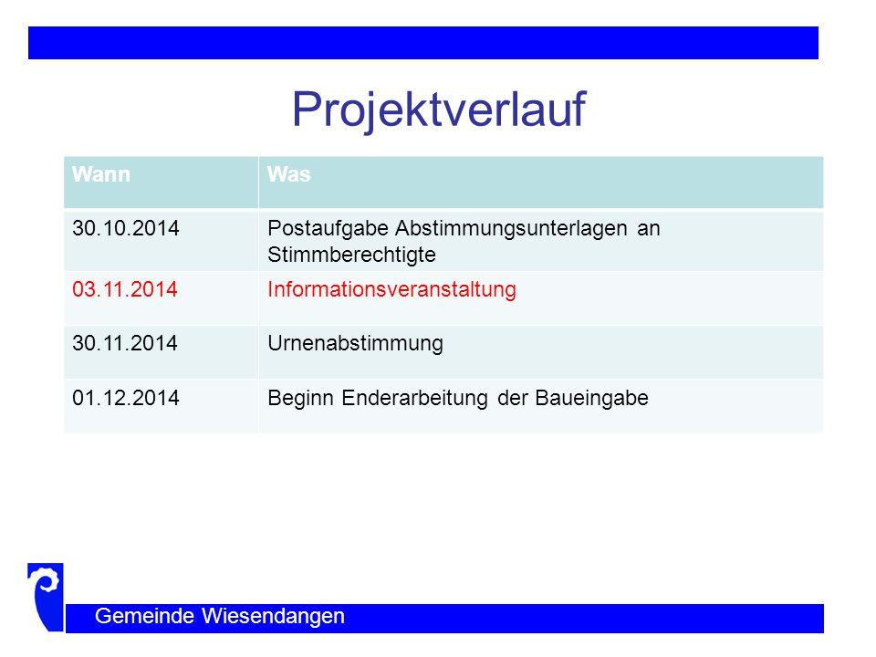 Projektverlauf Wann Was 30.10.2014
