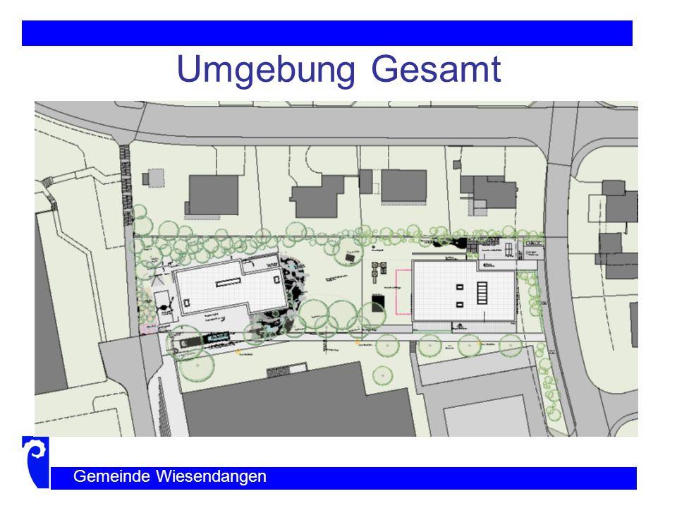 Umgebung Gesamt Gemeinde Wiesendangen