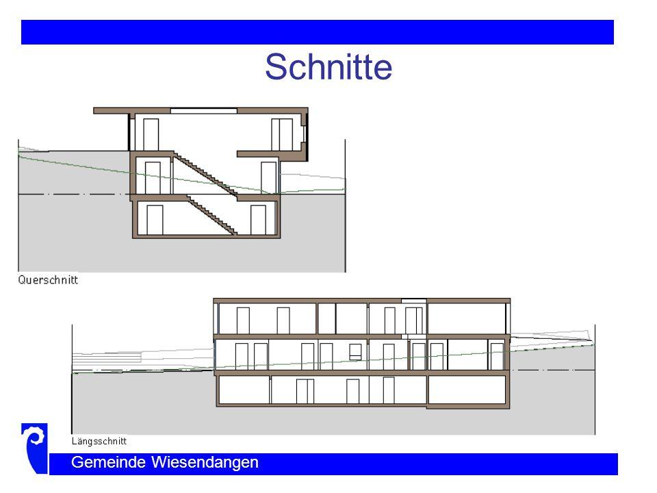 Schnitte Gemeinde Wiesendangen