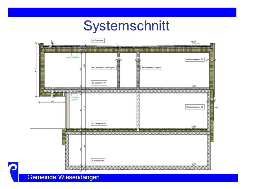Systemschnitt Gemeinde Wiesendangen