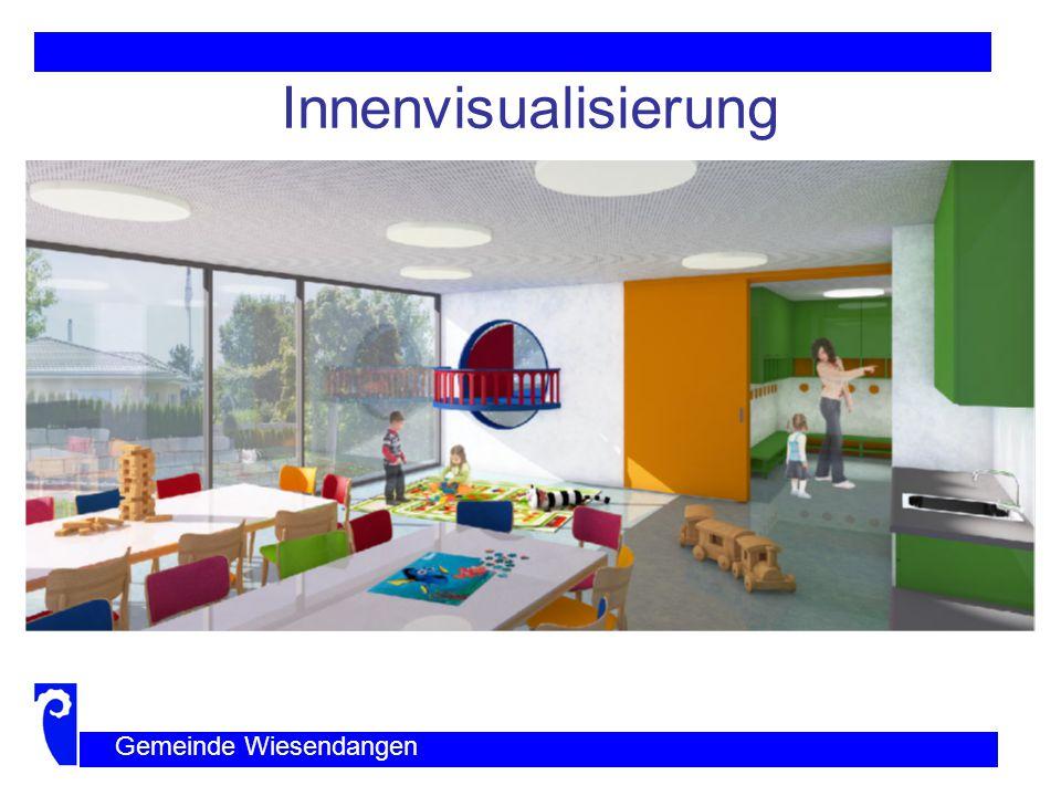 Innenvisualisierung Gemeinde Wiesendangen