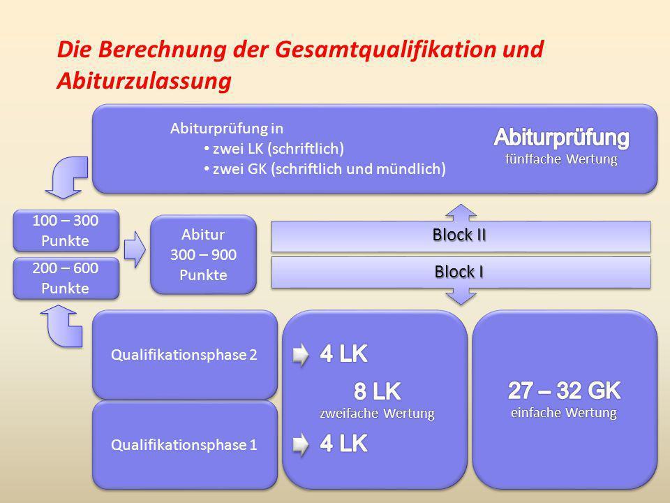 Die Berechnung der Gesamtqualifikation und Abiturzulassung