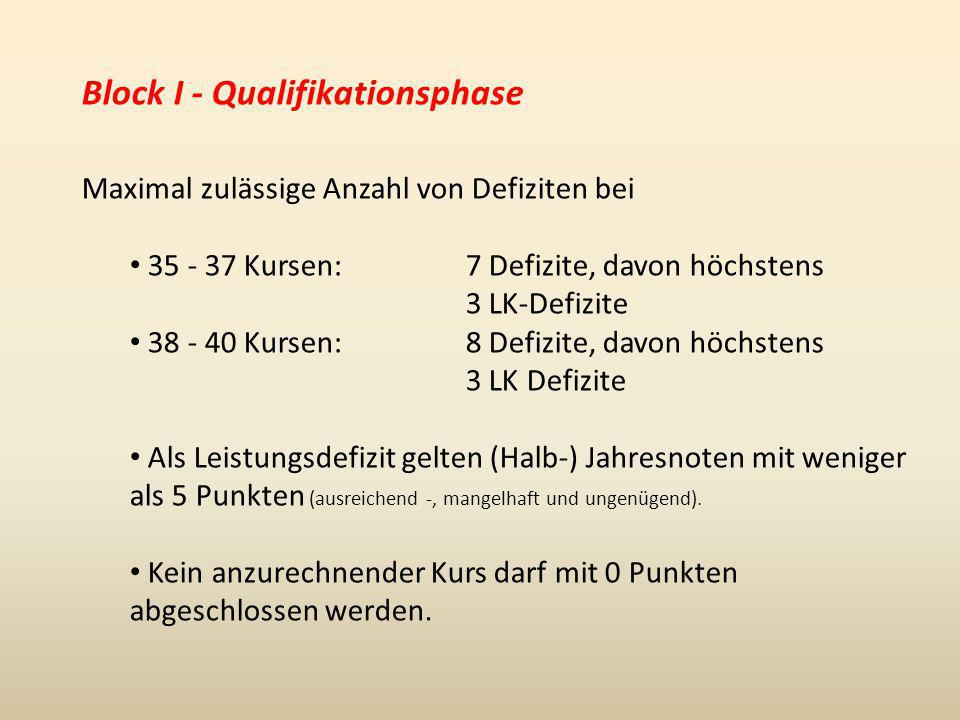 Block I - Qualifikationsphase