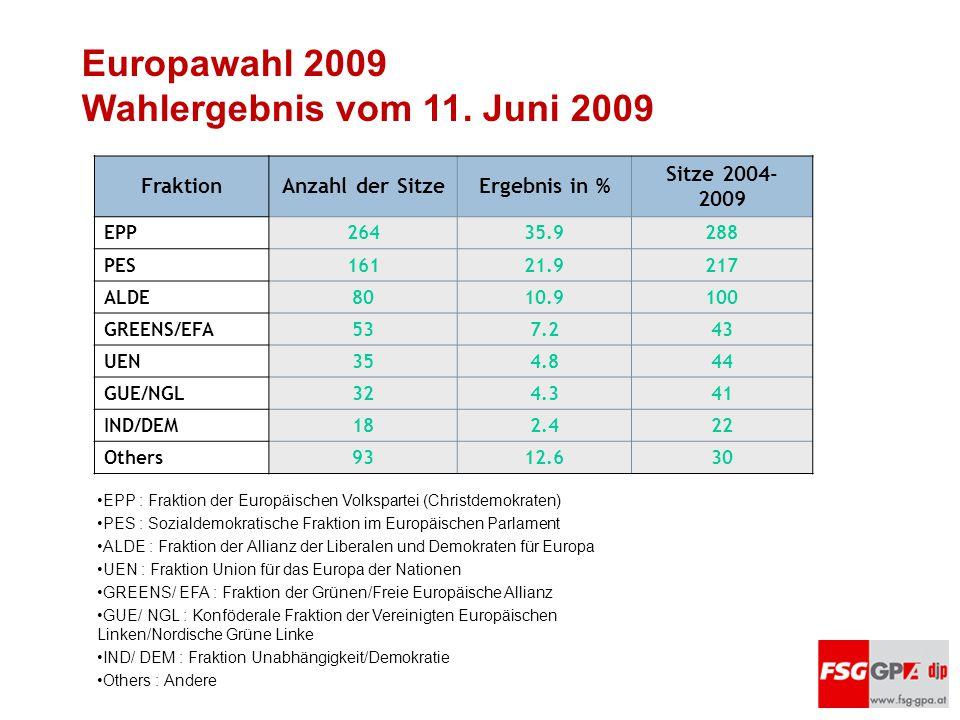 Europawahl 2009 Wahlergebnis vom 11. Juni 2009