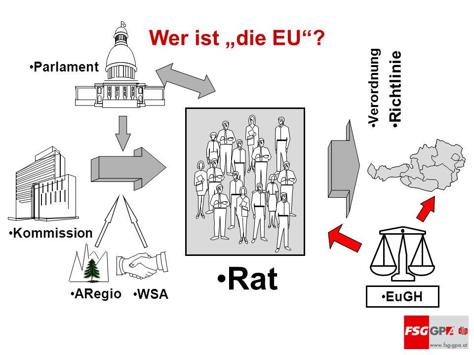 """Rat Wer ist """"die EU Richtlinie Verordnung Parlament Kommission"""
