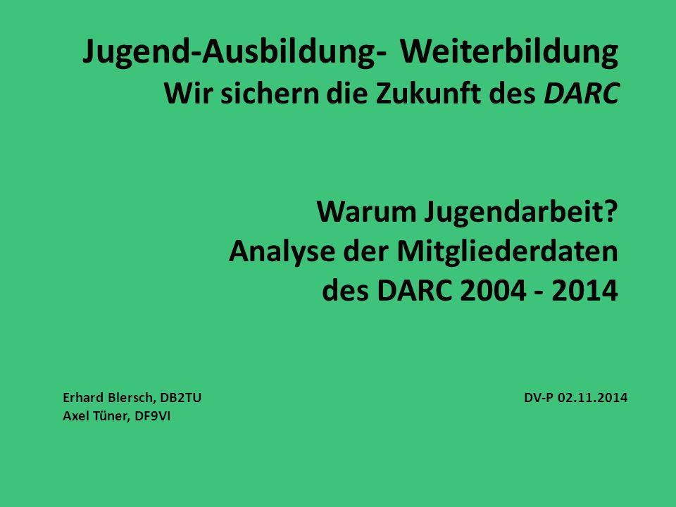 Erhard Blersch, DB2TU DV-P 02.11.2014 Axel Tüner, DF9VI