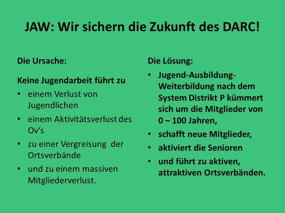 JAW: Wir sichern die Zukunft des DARC!