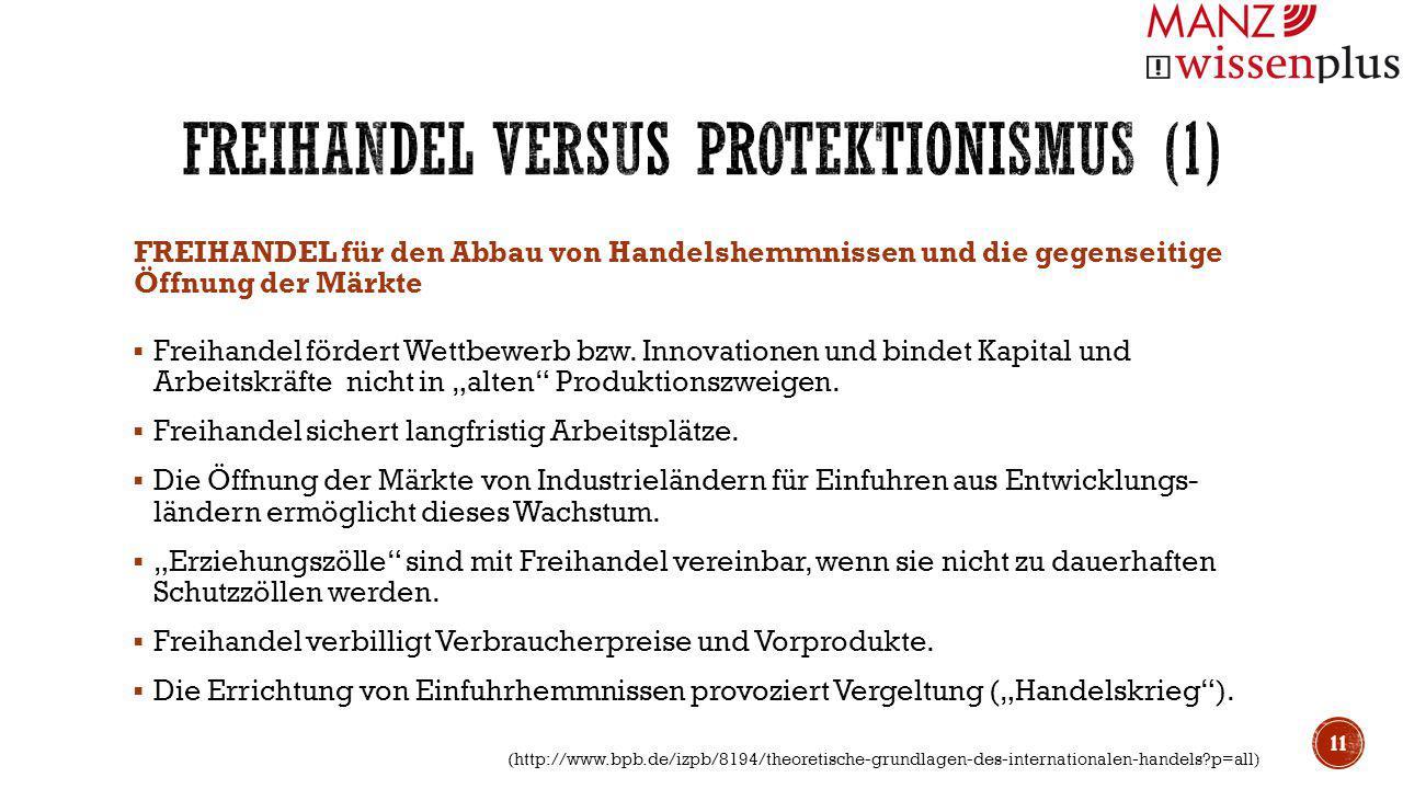 FREIHANDEL Versus PROTEKTIONISMUS (1)