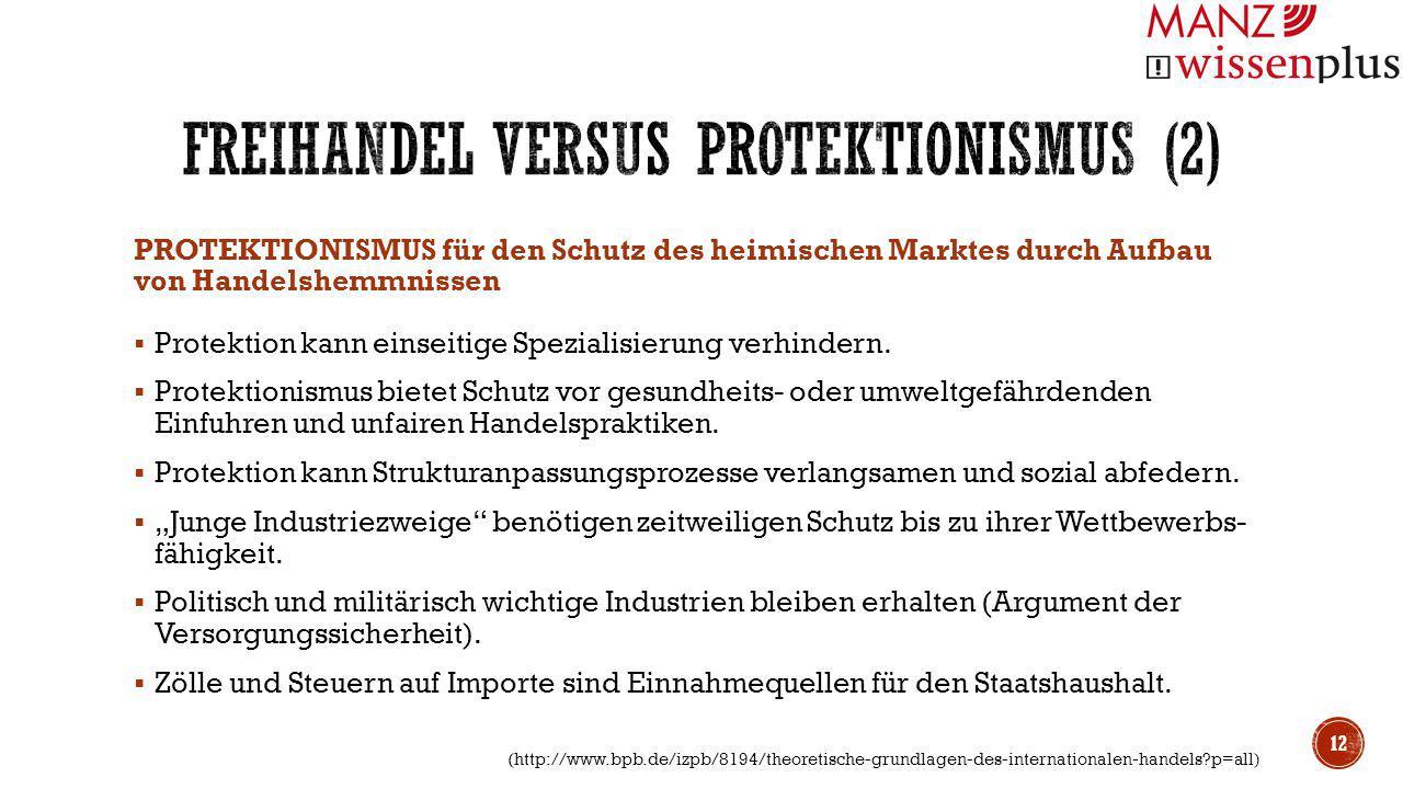 FREIHANDEL Versus PROTEKTIONISMUS (2)