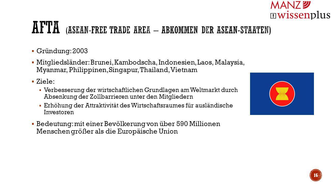 AFTA (ASEAN-Free Trade Area – Abkommen der ASEAN-Staaten)