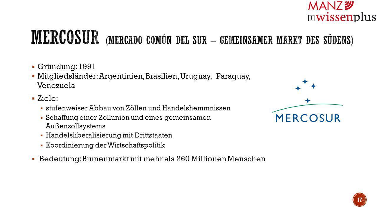 MERCOSUR (Mercado Común del Sur – Gemeinsamer Markt des Südens)