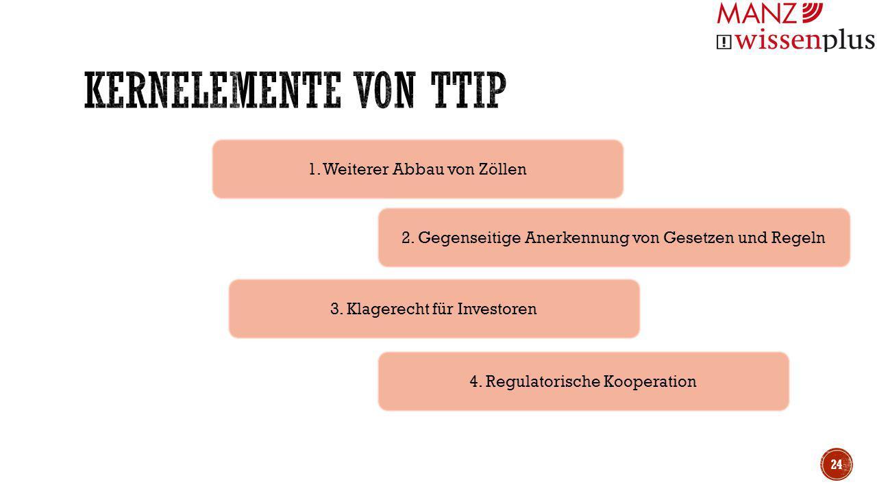 Kernelemente von TTIP 1. Weiterer Abbau von Zöllen
