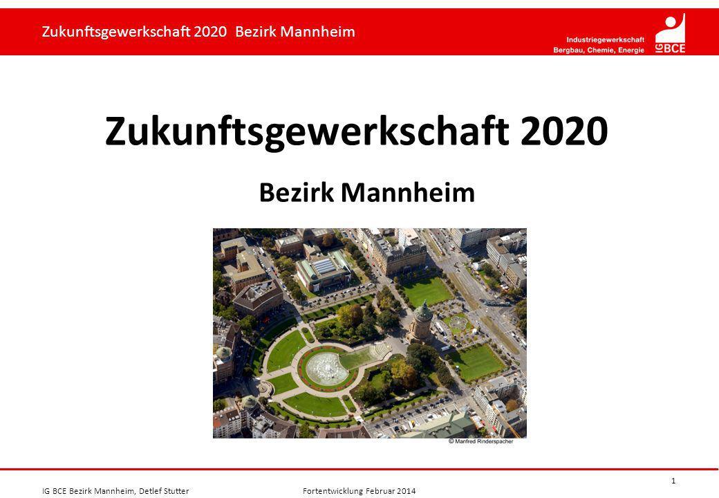 Zukunftsgewerkschaft 2020
